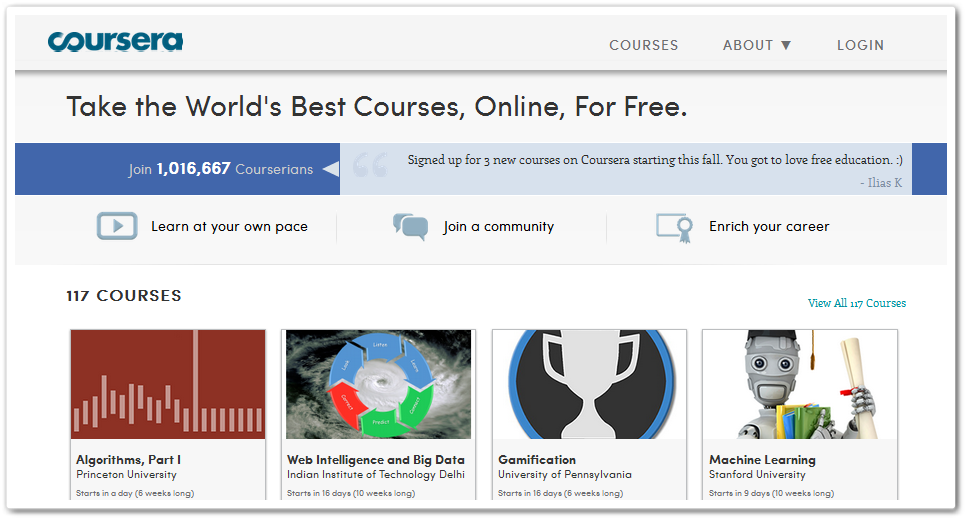 Best Sites To Learn Programming For Free